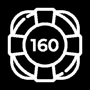 160 кредитов поддержки